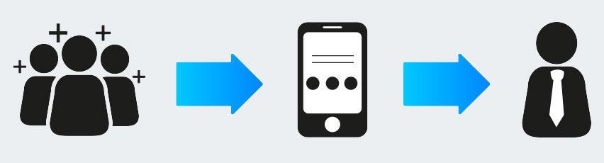 moviles-clientes-sitio-web